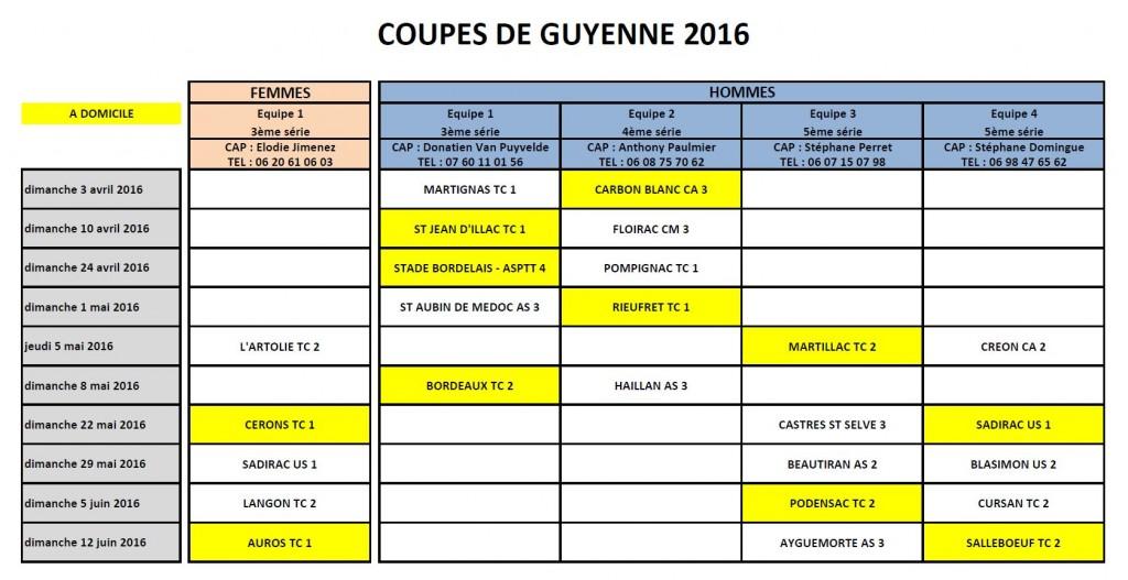 20160426_Coupe_de_Guyenne