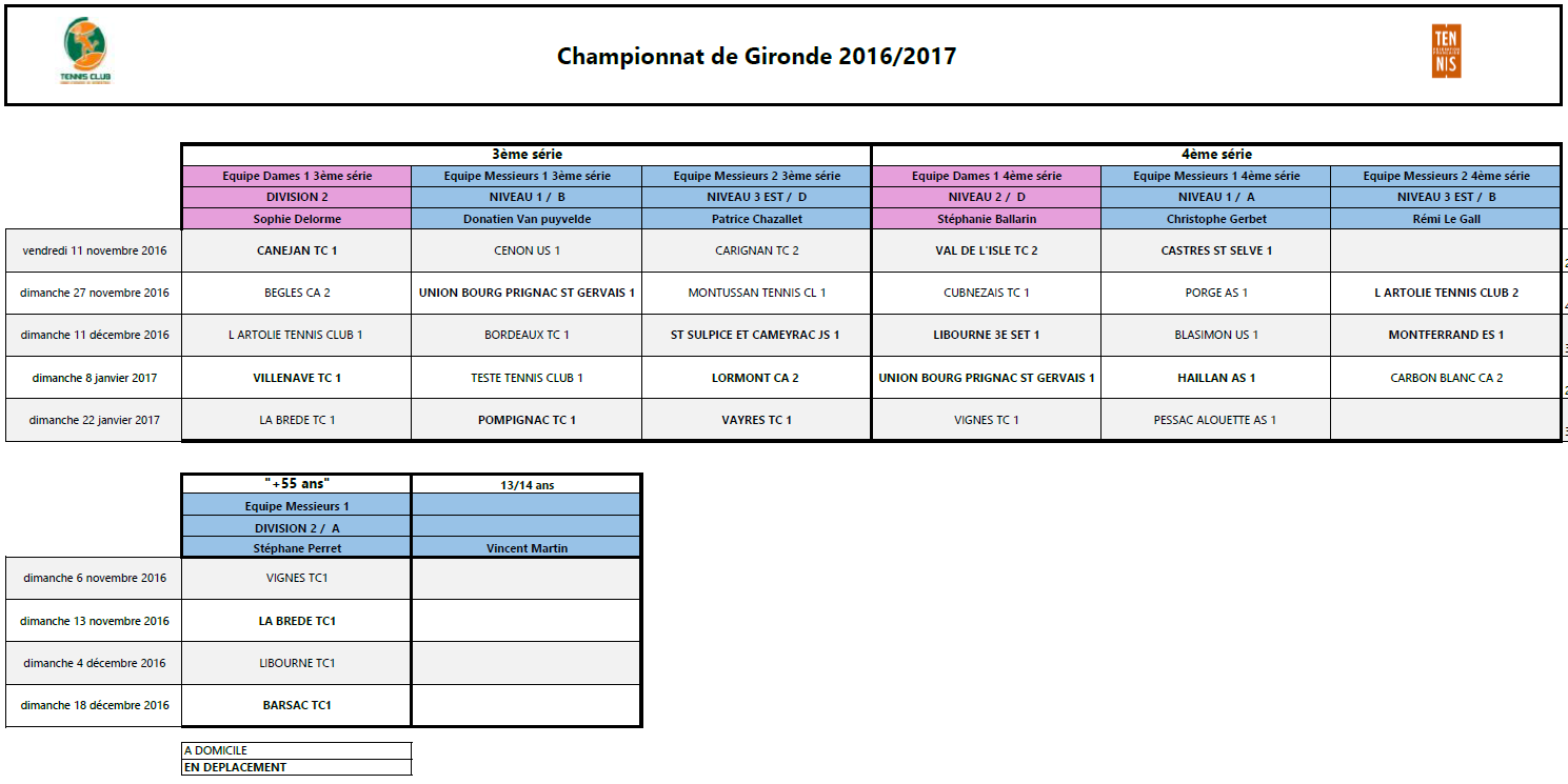 20161031_championnat_gironde